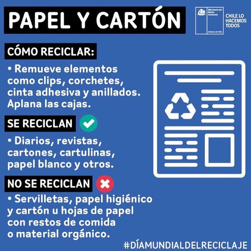 Puntos Limpios Reciclaje reciclaje papel