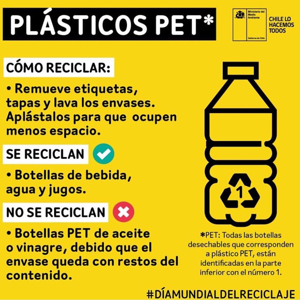 Puntos Limpios Reciclaje reciclaje plasticos