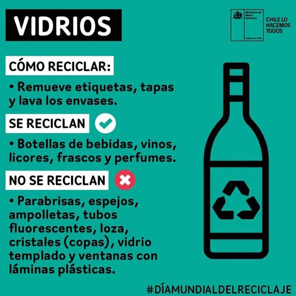 Puntos Limpios Reciclaje reciclaje vidrios